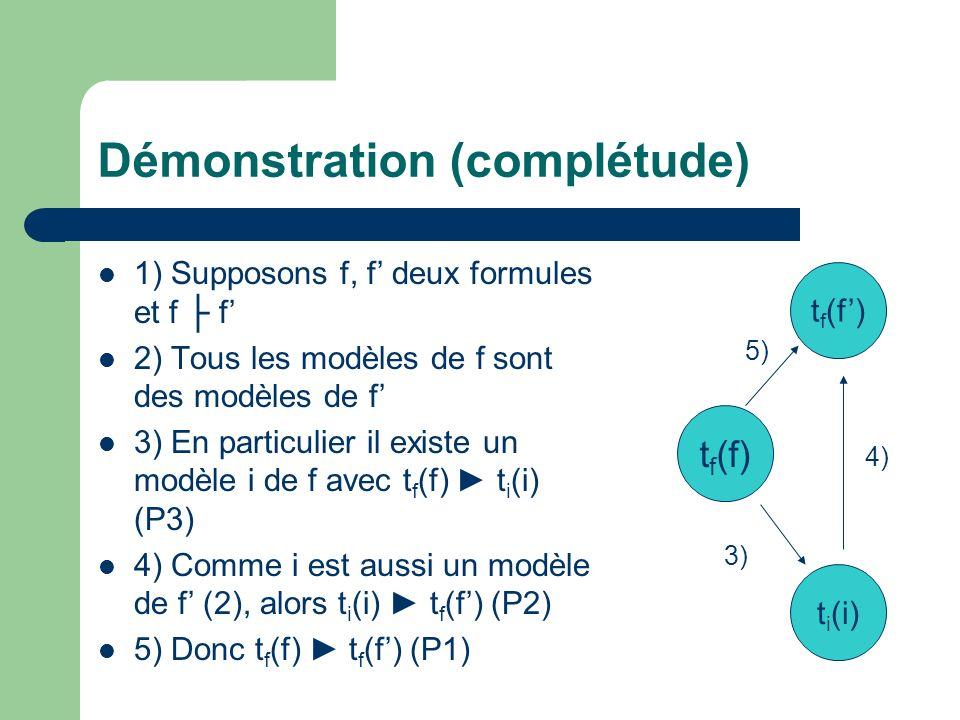 Démonstration (complétude) 1) Supposons f, f deux formules et f f 2) Tous les modèles de f sont des modèles de f 3) En particulier il existe un modèle