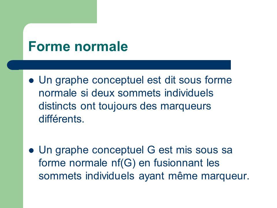 Forme normale Un graphe conceptuel est dit sous forme normale si deux sommets individuels distincts ont toujours des marqueurs différents. Un graphe c
