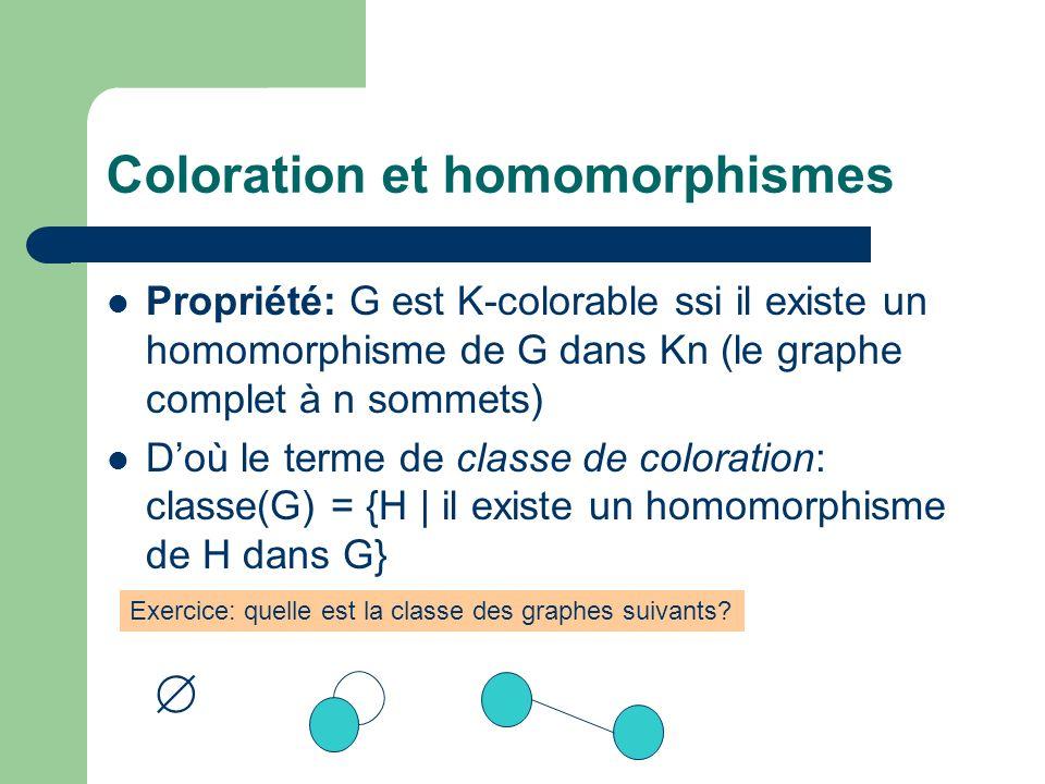 Coloration et homomorphismes Propriété: G est K-colorable ssi il existe un homomorphisme de G dans Kn (le graphe complet à n sommets) Doù le terme de