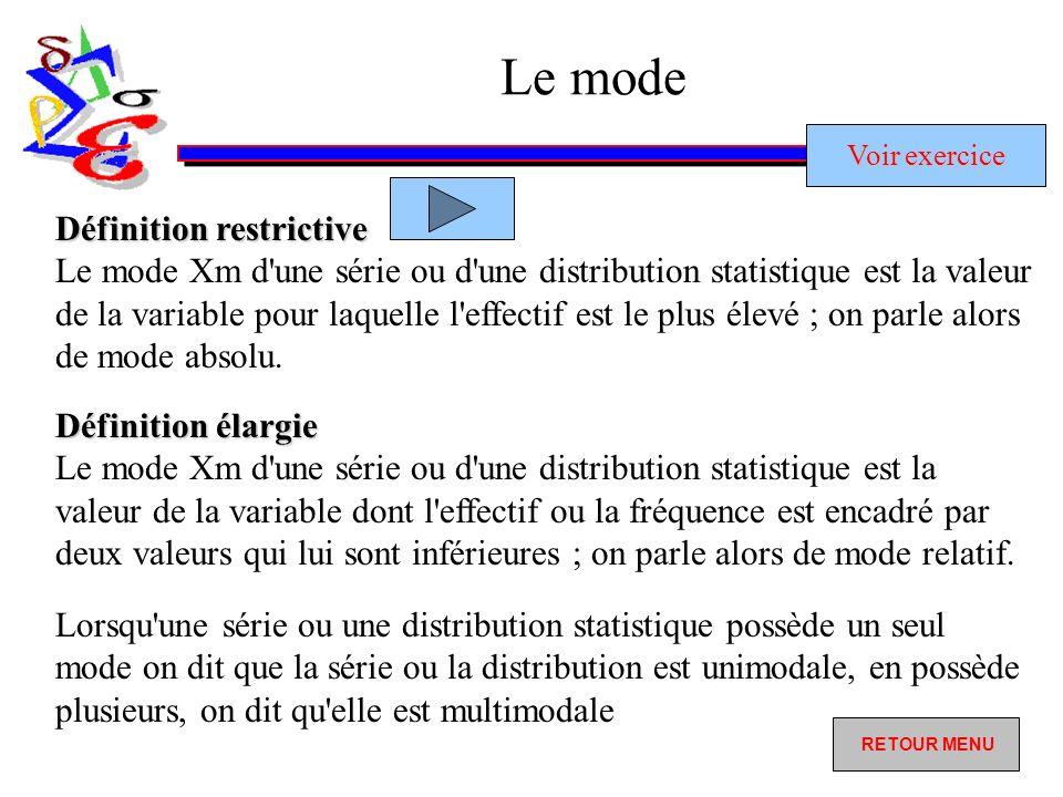 Le mode Définition restrictive Le mode Xm d une série ou d une distribution statistique est la valeur de la variable pour laquelle l effectif est le plus élevé ; on parle alors de mode absolu.