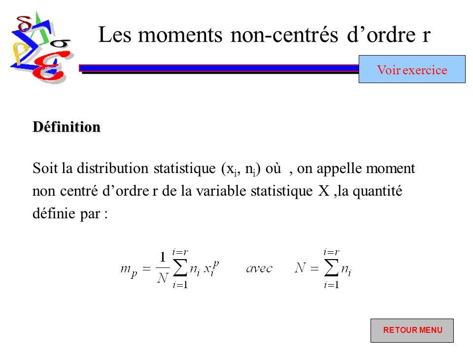 Les moments non-centrés dordre r Soit la distribution statistique (x i, n i ) où, on appelle moment non centré dordre r de la variable statistique X,la quantité définie par : Définition Voir exercice Voir exercice RETOUR MENU RETOUR MENU