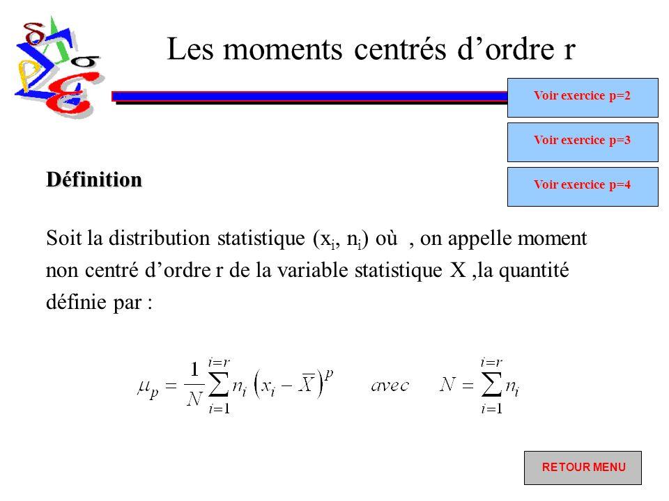 Les moments centrés dordre r Soit la distribution statistique (x i, n i ) où, on appelle moment non centré dordre r de la variable statistique X,la quantité définie par : Définition Voir exercice p=2 Voir exercice p=2 Voir exercice p=3 Voir exercice p=3 Voir exercice p=4 Voir exercice p=4 RETOUR MENU RETOUR MENU