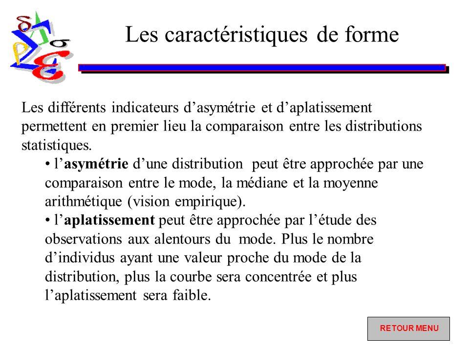 Les caractéristiques de forme RETOUR MENU RETOUR MENU Les différents indicateurs dasymétrie et daplatissement permettent en premier lieu la comparaison entre les distributions statistiques.