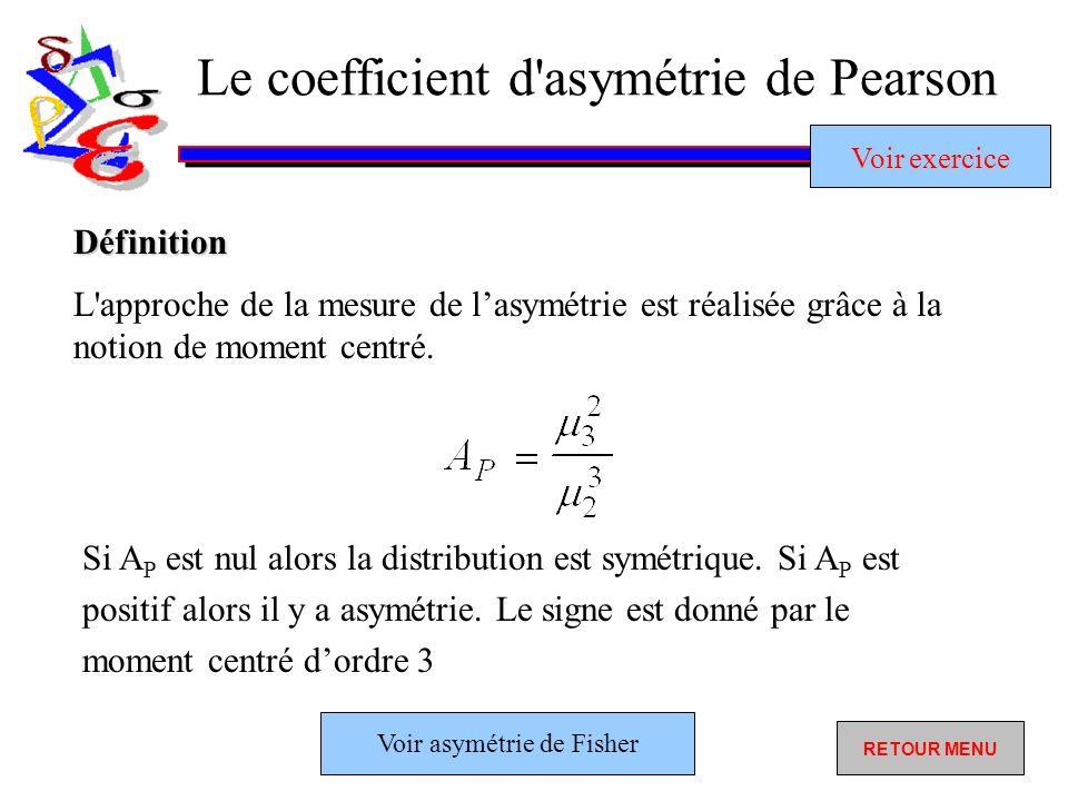 Le coefficient d asymétrie de Pearson L approche de la mesure de lasymétrie est réalisée grâce à la notion de moment centré.