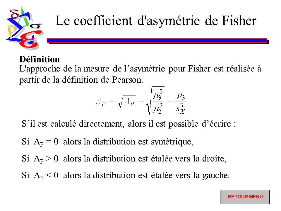 Le coefficient d asymétrie de Fisher L approche de la mesure de lasymétrie pour Fisher est réalisée à partir de la définition de Pearson.
