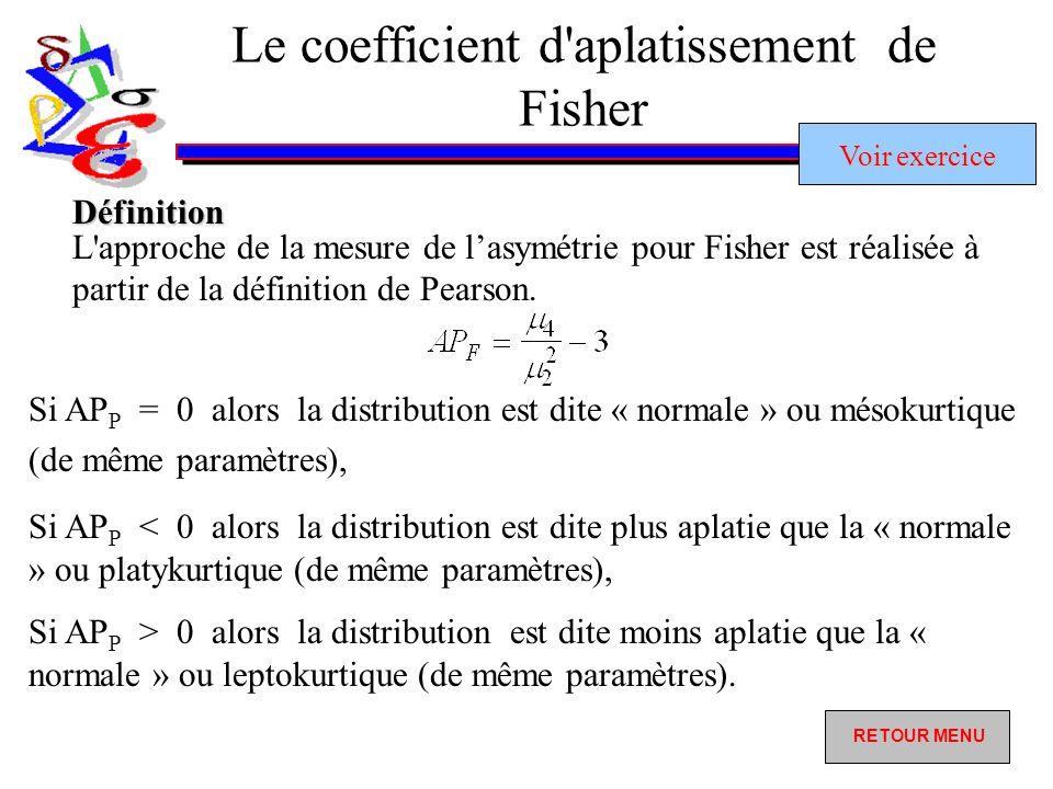 Le coefficient d aplatissement de Fisher L approche de la mesure de lasymétrie pour Fisher est réalisée à partir de la définition de Pearson.