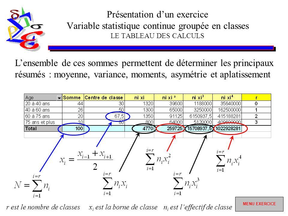 Présentation dun exercice Variable statistique continue groupée en classes LE TABLEAU DES CALCULS Lensemble de ces sommes permettent de déterminer les principaux résumés : moyenne, variance, moments, asymétrie et aplatissement r est le nombre de classes MENU EXERCICE x i est la borne de classen i est leffectif de classe
