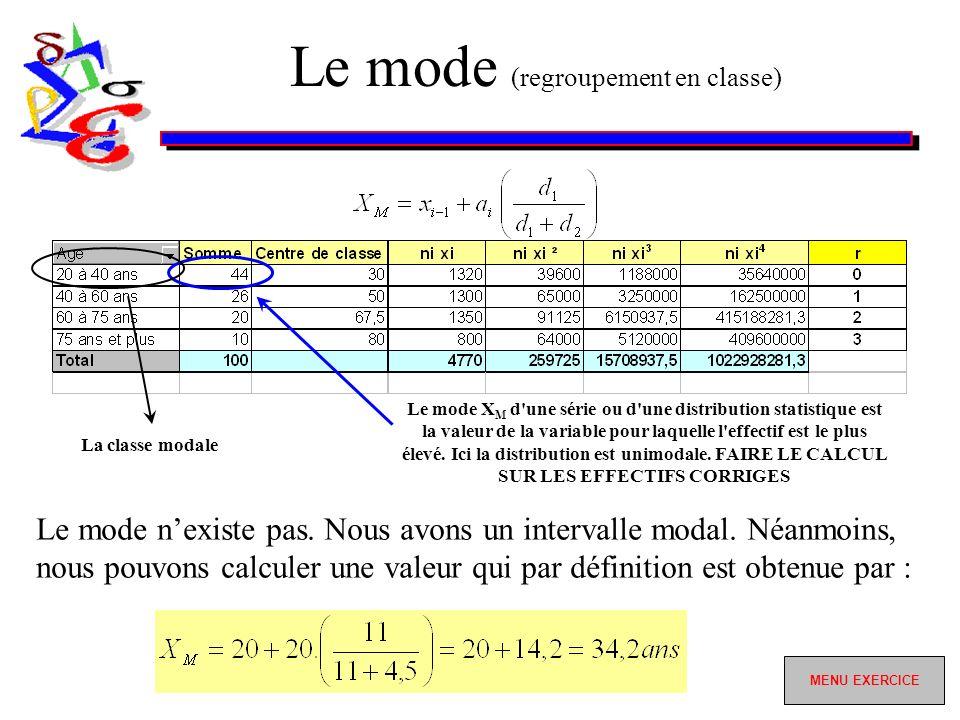 Le mode (regroupement en classe) Le mode X M d une série ou d une distribution statistique est la valeur de la variable pour laquelle l effectif est le plus élevé.