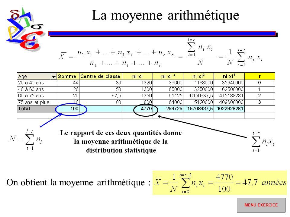 La moyenne arithmétique Le rapport de ces deux quantités donne la moyenne arithmétique de la distribution statistique On obtient la moyenne arithmétique : MENU EXERCICE