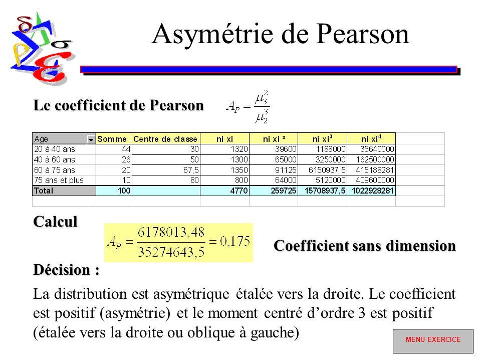 Asymétrie de Pearson Le coefficient de Pearson Coefficient sans dimension Calcul Décision : La distribution est asymétrique étalée vers la droite.