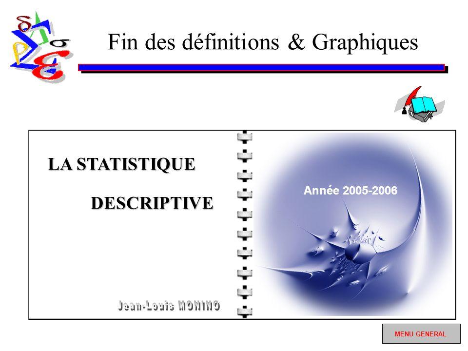 Fin des définitions & Graphiques MENU GENERAL MENU GENERAL Année 2005-2006 LA STATISTIQUE DESCRIPTIVE