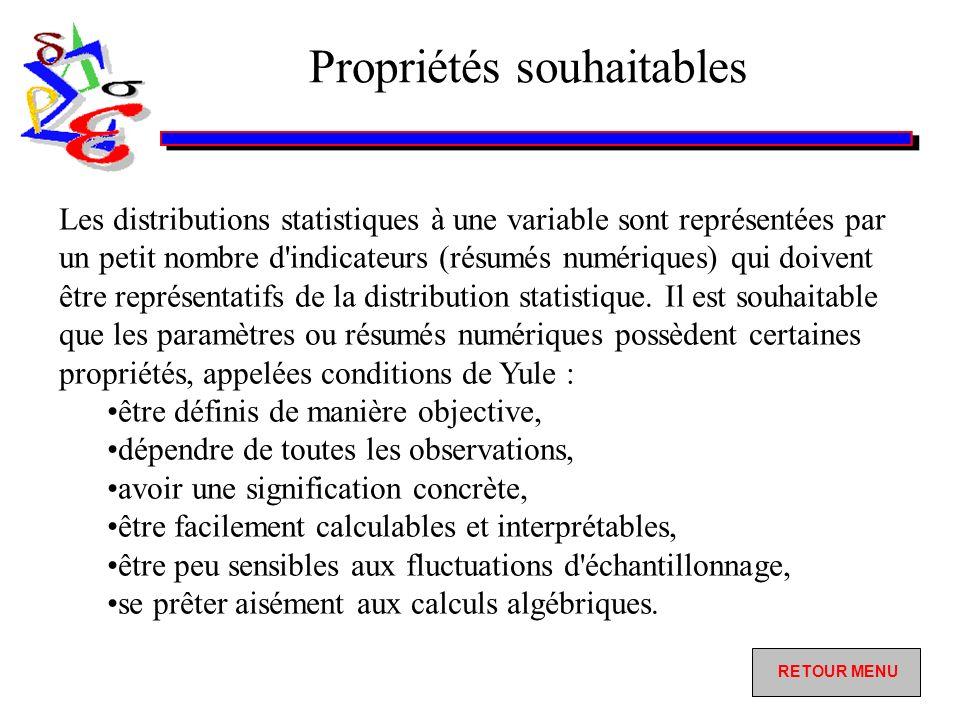 Propriétés souhaitables RETOUR MENU RETOUR MENU Les distributions statistiques à une variable sont représentées par un petit nombre d indicateurs (résumés numériques) qui doivent être représentatifs de la distribution statistique.
