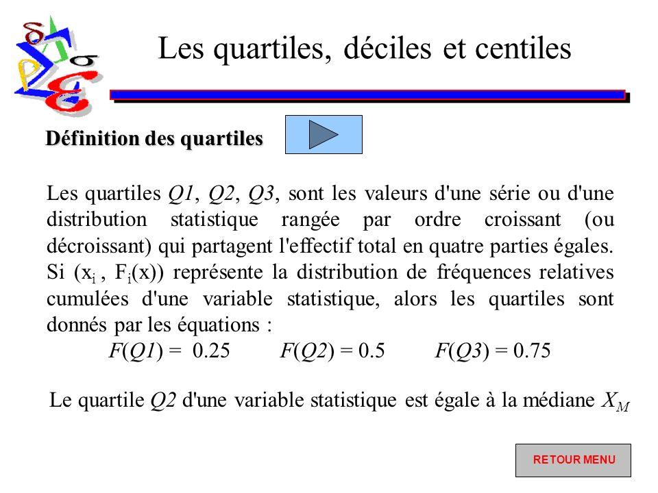 Les quartiles, déciles et centiles Les quartiles Q1, Q2, Q3, sont les valeurs d une série ou d une distribution statistique rangée par ordre croissant (ou décroissant) qui partagent l effectif total en quatre parties égales.