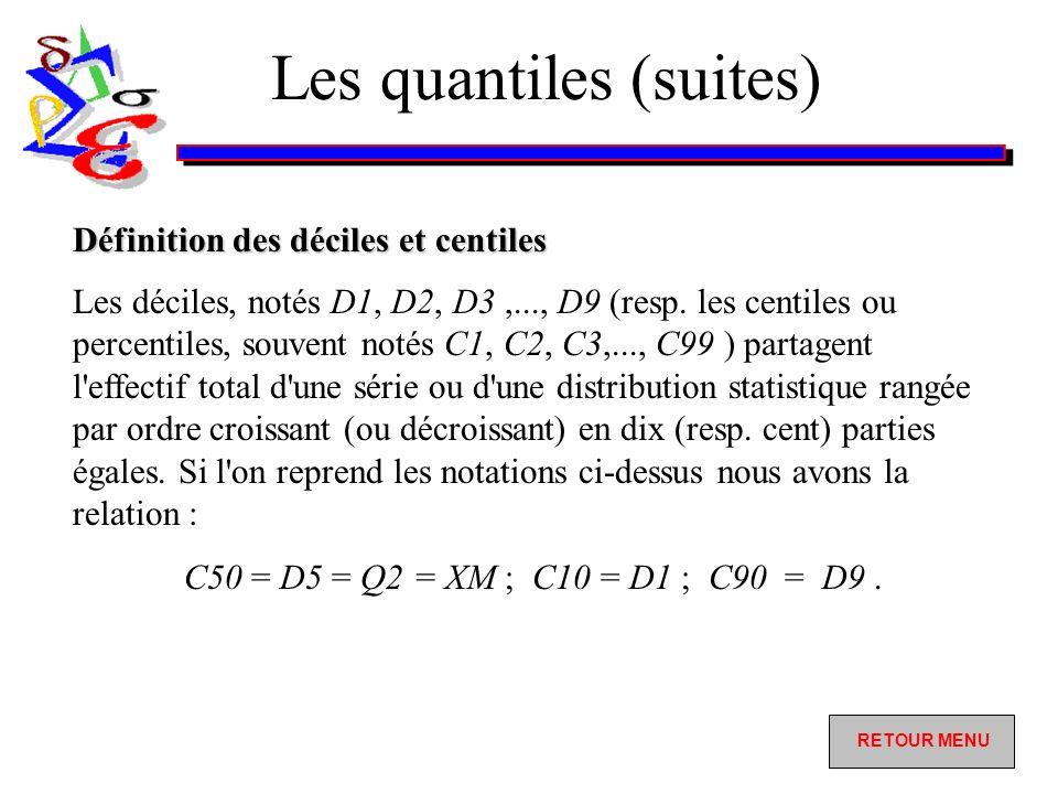 Les quantiles (suites) Les déciles, notés D1, D2, D3,..., D9 (resp.