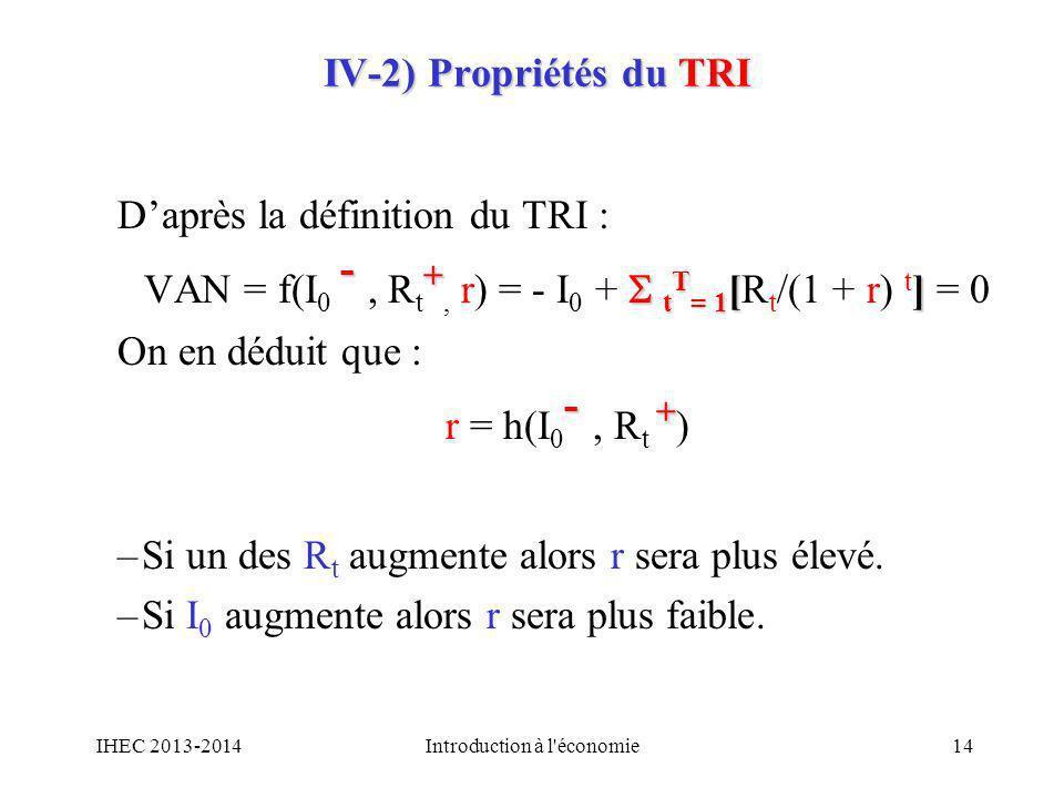 IV-2) Propriétés du TRI Daprès la définition du TRI : - + t T = 1 [] VAN = f(I 0 -, R t +, r) = - I 0 + t T = 1 [R t /(1 + r) t ] = 0 On en déduit que