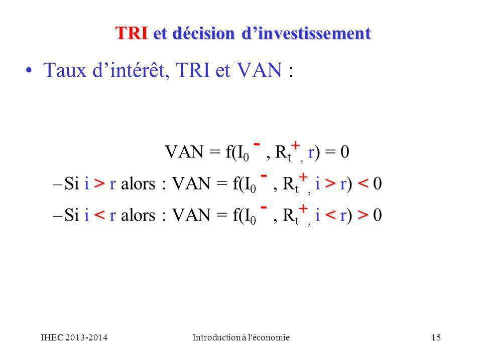 TRI et décision dinvestissement Taux dintérêt, TRI et VAN : - + VAN = f(I 0 -, R t +, r) = 0 > - + > r alors : VAN = f(I 0 -, R t +, i > r) < 0 –Si i