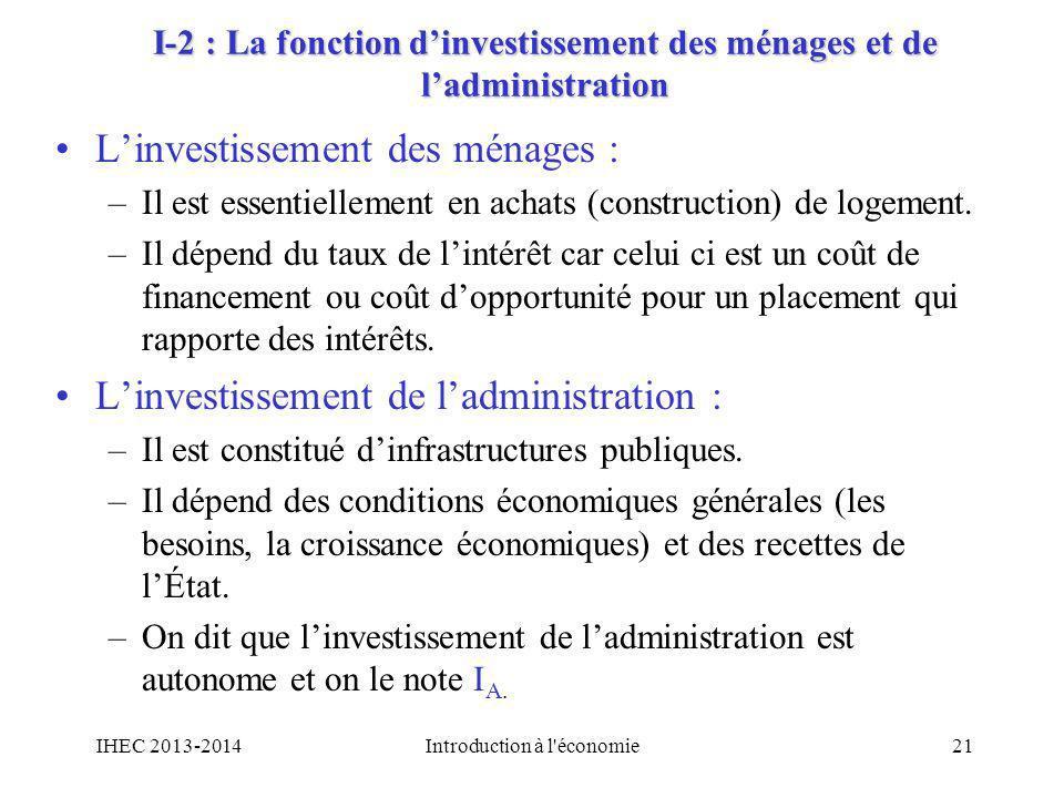 I-2 : La fonction dinvestissement des ménages et de ladministration Linvestissement des ménages : –Il est essentiellement en achats (construction) de