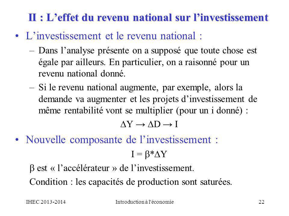 II : Leffet du revenu national sur linvestissement Linvestissement et le revenu national : –Dans lanalyse présente on a supposé que toute chose est ég