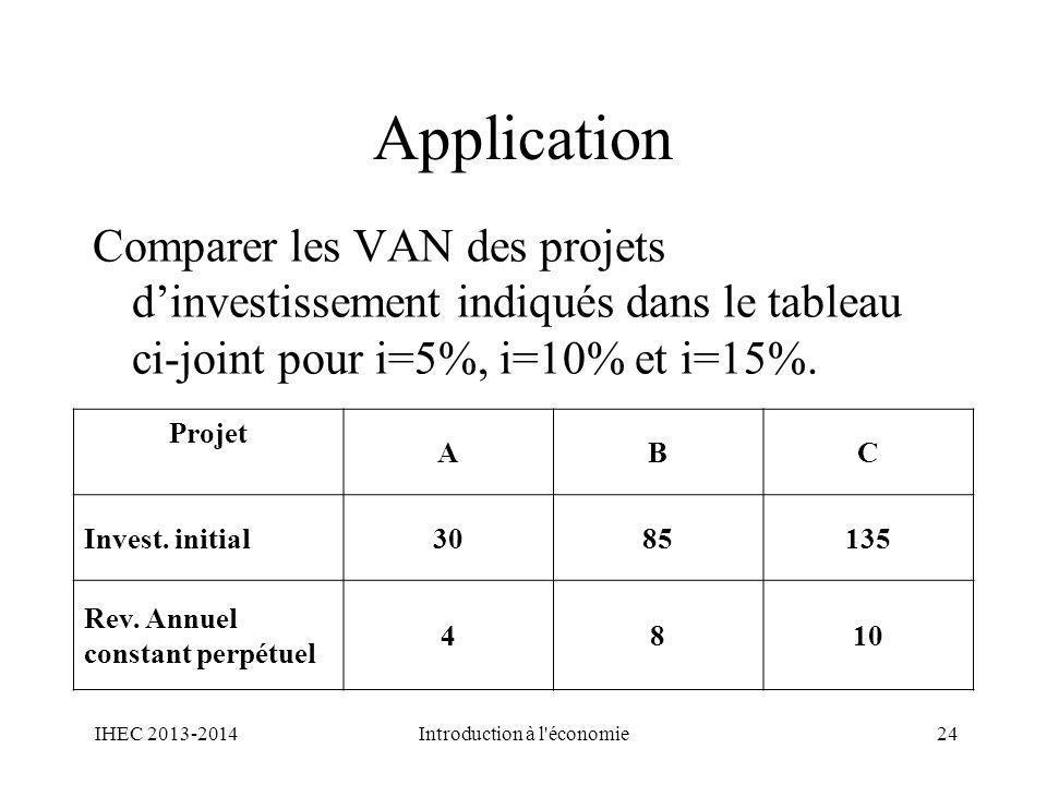 Application Comparer les VAN des projets dinvestissement indiqués dans le tableau ci-joint pour i=5%, i=10% et i=15%. Projet ABC Invest. initial308513