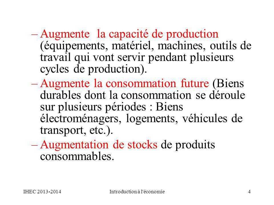 TRI et décision dinvestissement Taux dintérêt, TRI et VAN : - + VAN = f(I 0 -, R t +, r) = 0 > - + > r alors : VAN = f(I 0 -, R t +, i > r) < 0 –Si i 0 IHEC 2013-201415Introduction à l économie