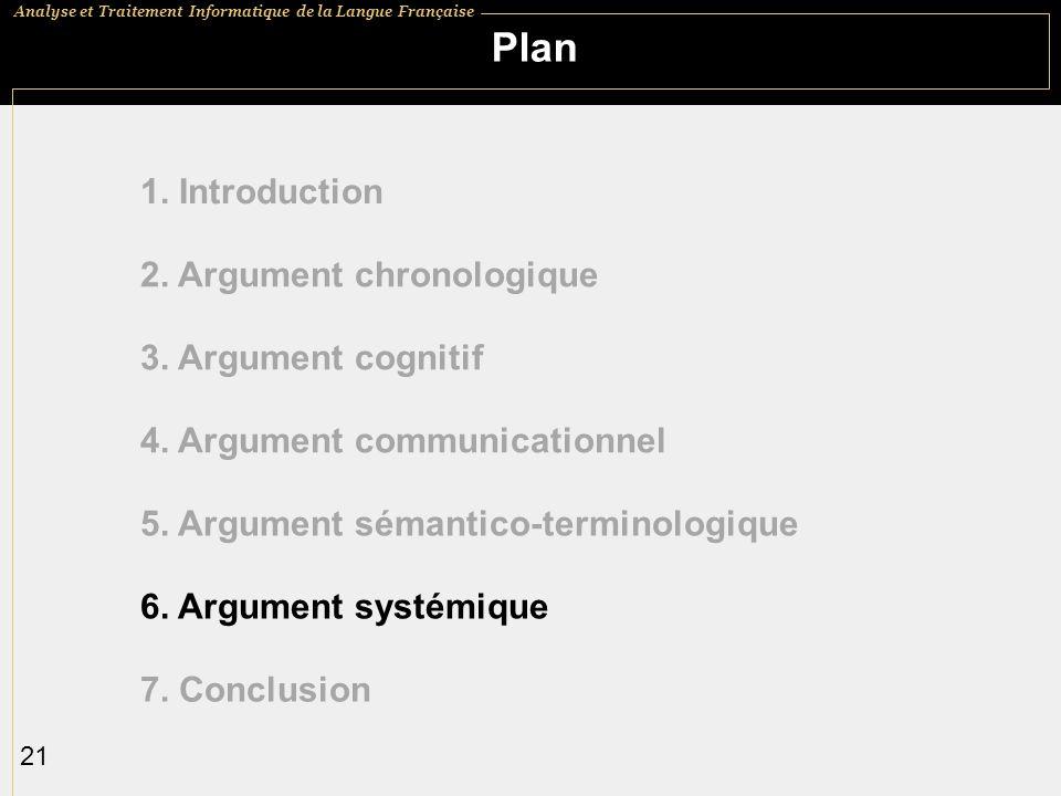 Analyse et Traitement Informatique de la Langue Française 21 Plan 1.