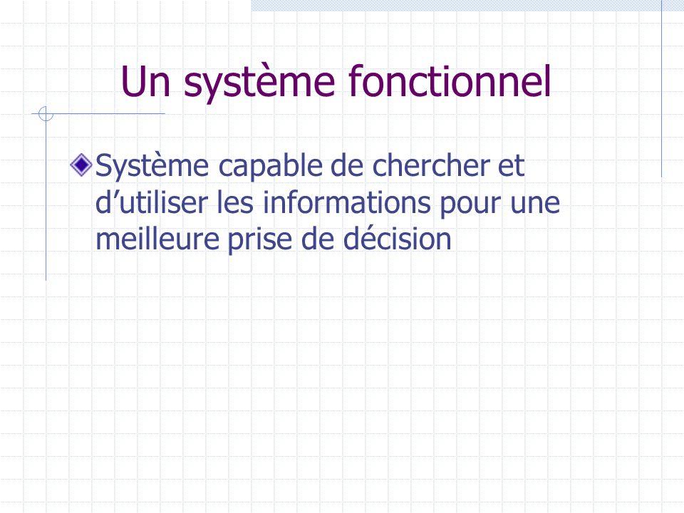 Composantes dun système de suivi-évaluation Acteurs (utilisateurs, producteurs) Ressources financières, matérielles, humaines Calendrier dactivités Rô