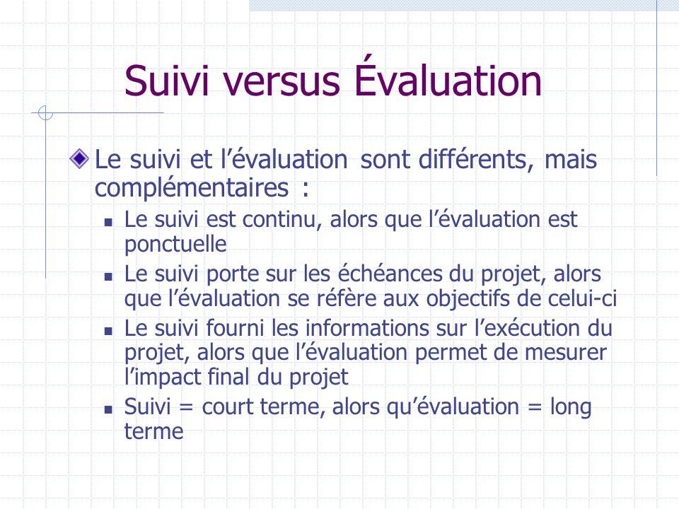 Définitions « Le suivi est lévaluation en permanence de lexécution dun projet au regard des échéances convenues, ainsi que de lutilisation par les bén