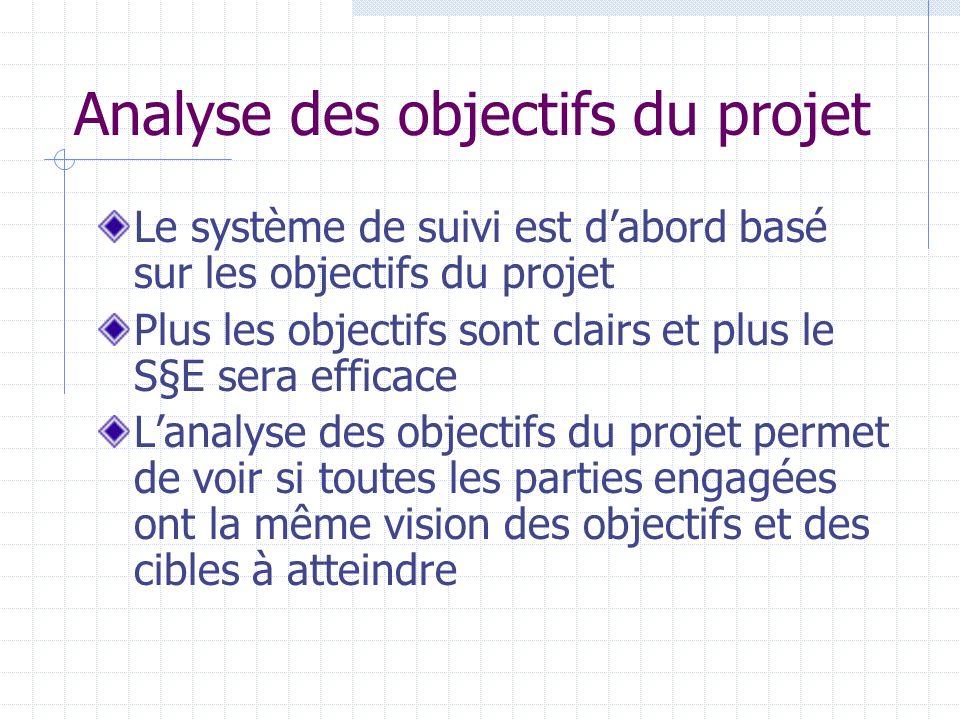 Analyse des objectifs du projet Le système de suivi est dabord basé sur les objectifs du projet Plus les objectifs sont clairs et plus le S§E sera efficace Lanalyse des objectifs du projet permet de voir si toutes les parties engagées ont la même vision des objectifs et des cibles à atteindre
