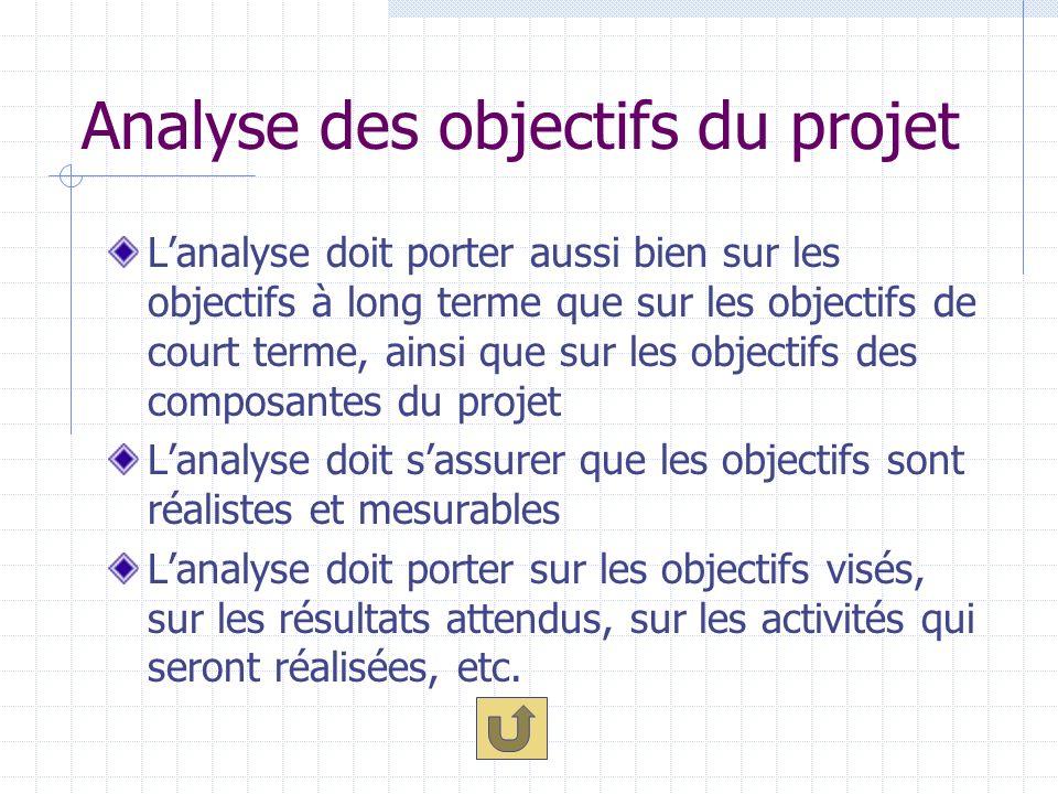 Analyse des objectifs du projet Le système de suivi est dabord basé sur les objectifs du projet Plus les objectifs sont clairs et plus le S§E sera eff