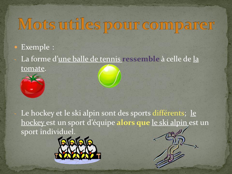 Exemple : - La forme dune balle de tennis ressemble à celle de la tomate. - Le hockey et le ski alpin sont des sports différents; le hockey est un spo
