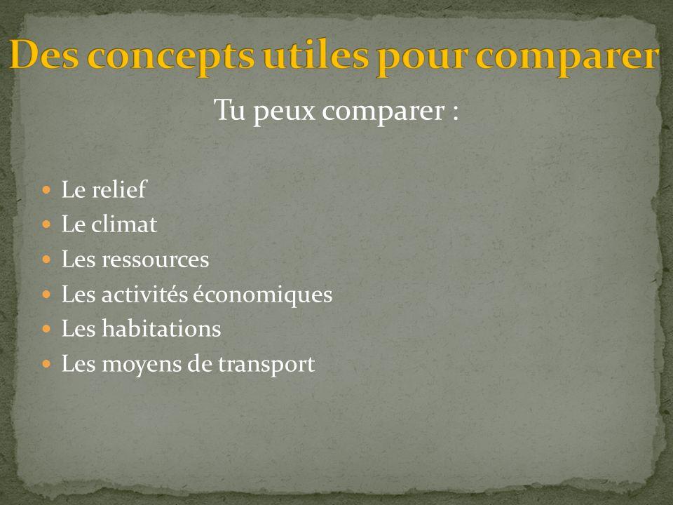 Tu peux comparer : Le relief Le climat Les ressources Les activités économiques Les habitations Les moyens de transport