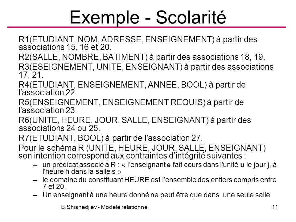 Exemple - Scolarité R1(ETUDIANT, NOM, ADRESSE, ENSEIGNEMENT) à partir des associations 15, 16 et 20. R2(SALLE, NOMBRE, BATIMENT) à partir des associat
