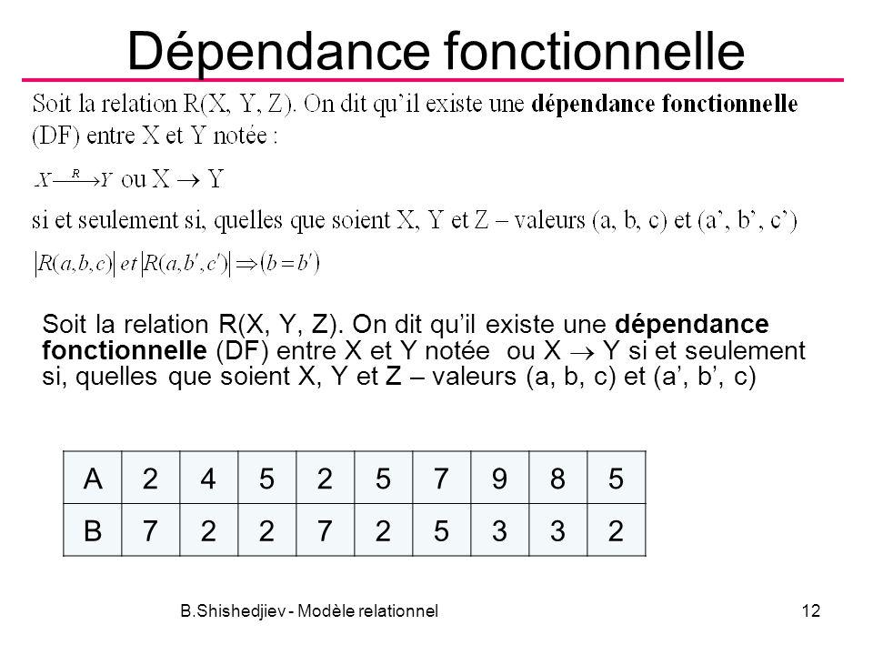 Dépendance fonctionnelle Soit la relation R(X, Y, Z). On dit quil existe une dépendance fonctionnelle (DF) entre X et Y notée ou X Y si et seulement s