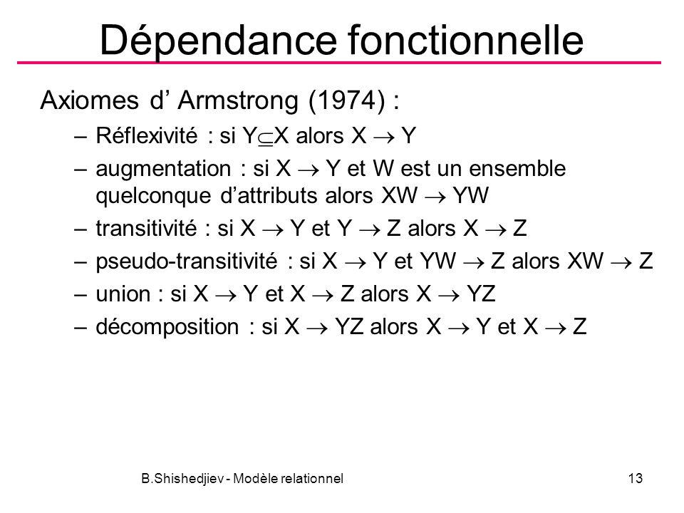 Dépendance fonctionnelle Axiomes d Armstrong (1974) : –Réflexivité : si Y X alors X Y –augmentation : si X Y et W est un ensemble quelconque dattribut