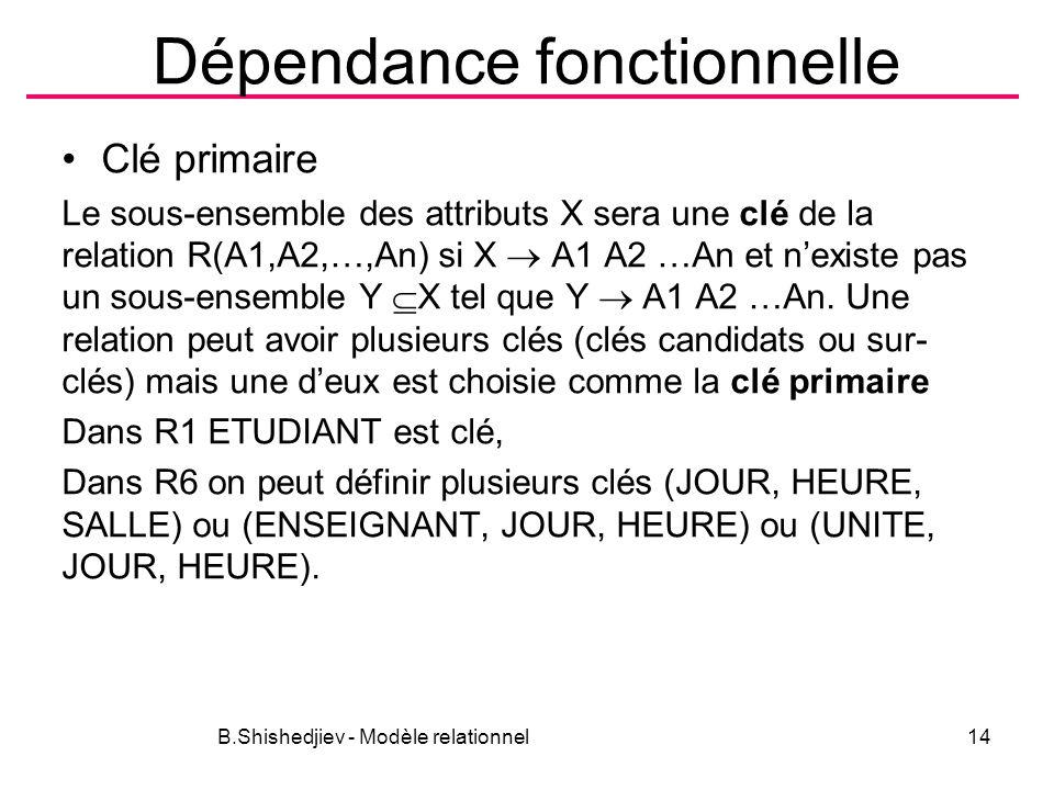 Dépendance fonctionnelle Clé primaire Le sous-ensemble des attributs X sera une clé de la relation R(A1,A2,…,An) si X A1 A2 …An et nexiste pas un sous