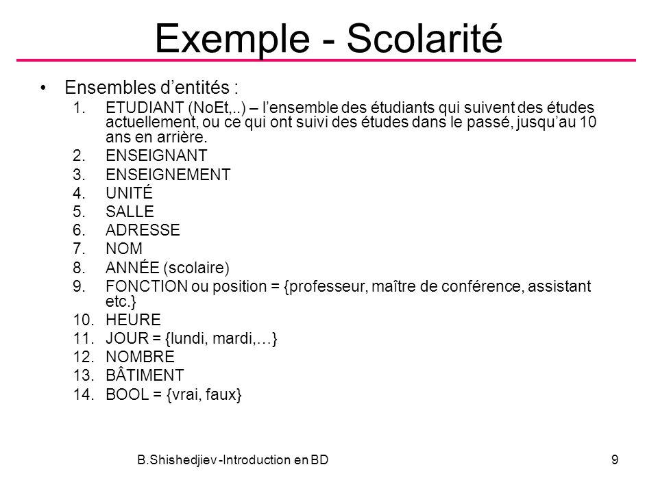 Exemple - Scolarité Associations : 15.ETUDIANT (1,1) sappelle / est le nom de (0,n) NOM 16.ETUDIANT (1,1) habite / est habité par (0,n) ADRESSE 17.ENSEIGNEMENT (1,n) contient / est dans (1,n) UNITÉ 18.SALLE (1,1) a capacité de / est la capacité de (0,n) NOMBRE 19.SALLE (1,1) se trouve dans / contient (1,n) BÂTIMENT 20.ETUDIANT (1,1) est inscrit / étudiant de (0,n) ENSEIGNEMENT 21.ENSEIGNANT (0,n) est responsable de / est mené par (1,1) ENSEIGNEMENT 22.ETUDIANT (1,1) suivi /passe (a passé) ENSEIGNEMENT* ANNÉE* BOOL 23.ENSEIGNEMENT (0,n) requis / est requis par (0,n) ENSEIGNEMENT 24.UNITÉ (1,n) Emploi de temps / (0,1) HEURE* JOUR* SALLE* ENSEIGNANT 25.ENSEIGNANT (1,n) est occupé / (0,1) HEURE* JOUR* SALLE* UNITÉ 26.SALLE (1,1) est utilisée / (0,1) HEURE* JOUR* UNITÉ* ENSEIGNANT 27.ETUDIANT (1,1) a passé/ (0,n) BOOL 28.[(h,j,s,e) Emploi de temps(u)] [(h,j,s,u) Occupé(e)] h HEURE, j JOUR, s SALLE, e ENSEIGNANT, u UNITÉ 29.[(h,j,m) utilisé(s)] [ e ENSEIGNANT* (h,j,s,u) Occupé(e)] 30.E={n ENSEIGNEMENT | a ANNÉE * (n,a,vrai) suivi(t) } où t ETUDIANT 31.n = inscrit(t) Requis(n) E B.Shishedjiev -Introduction en BD10