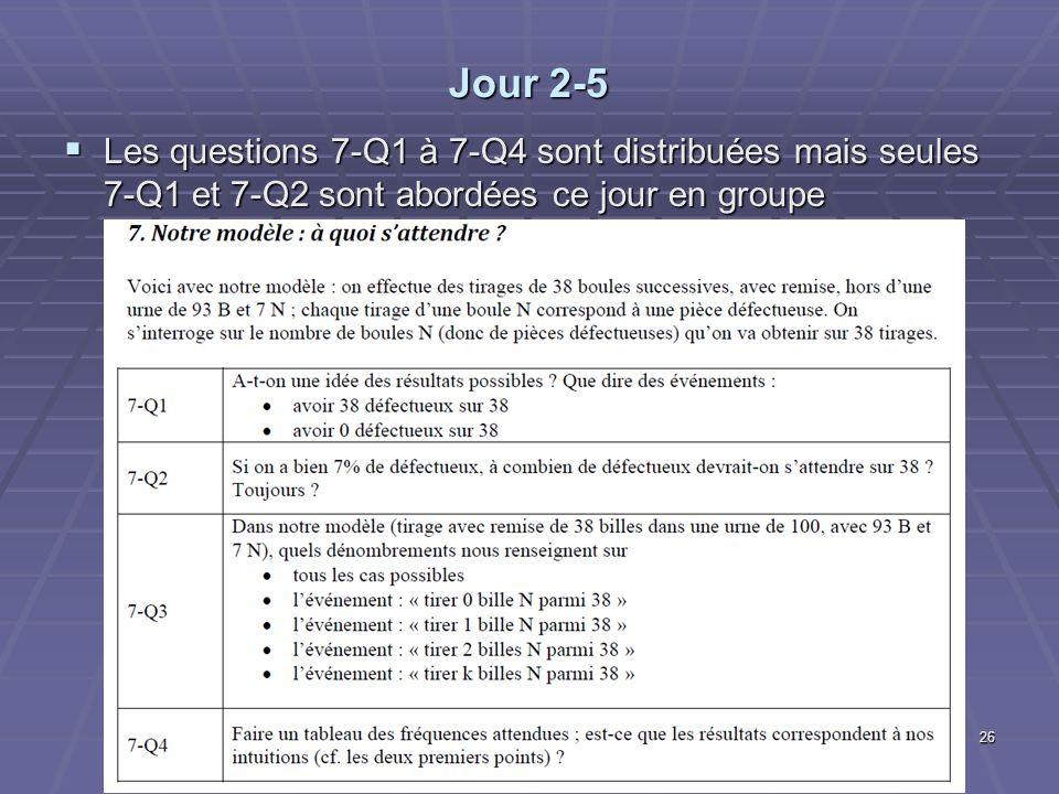 Jour 2-5 Les questions 7-Q1 à 7-Q4 sont distribuées mais seules 7-Q1 et 7-Q2 sont abordées ce jour en groupe Les questions 7-Q1 à 7-Q4 sont distribuées mais seules 7-Q1 et 7-Q2 sont abordées ce jour en groupe 26