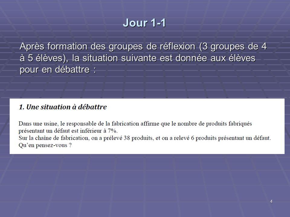 Jour 1-1 Après formation des groupes de réflexion (3 groupes de 4 à 5 élèves), la situation suivante est donnée aux élèves pour en débattre : 4