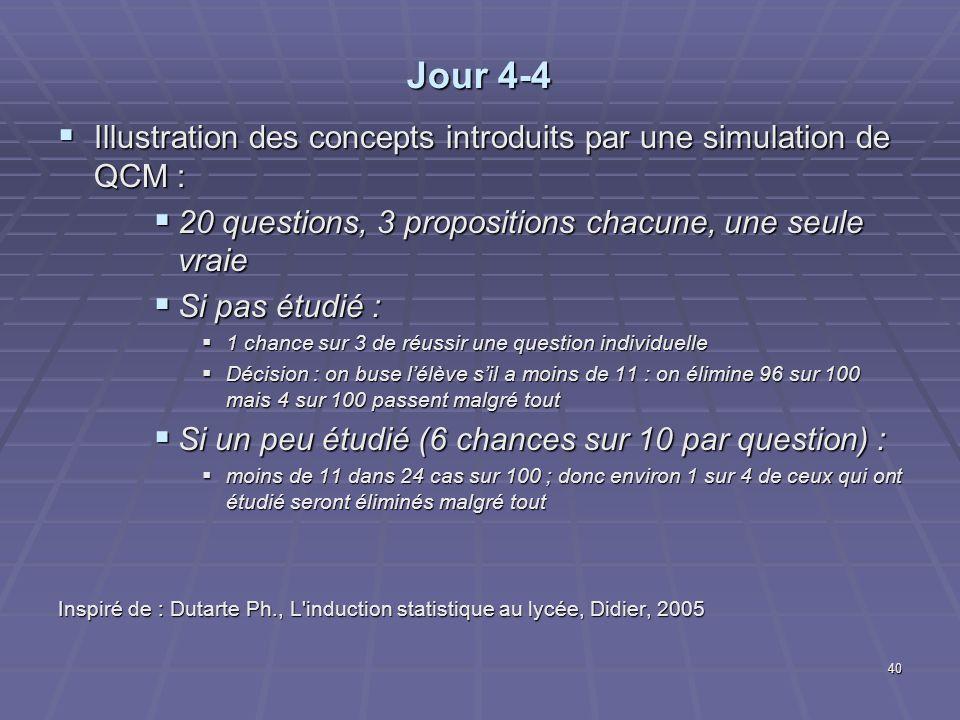 Jour 4-4 Illustration des concepts introduits par une simulation de QCM : Illustration des concepts introduits par une simulation de QCM : 20 questions, 3 propositions chacune, une seule vraie 20 questions, 3 propositions chacune, une seule vraie Si pas étudié : Si pas étudié : 1 chance sur 3 de réussir une question individuelle 1 chance sur 3 de réussir une question individuelle Décision : on buse lélève sil a moins de 11 : on élimine 96 sur 100 mais 4 sur 100 passent malgré tout Décision : on buse lélève sil a moins de 11 : on élimine 96 sur 100 mais 4 sur 100 passent malgré tout Si un peu étudié (6 chances sur 10 par question) : Si un peu étudié (6 chances sur 10 par question) : moins de 11 dans 24 cas sur 100 ; donc environ 1 sur 4 de ceux qui ont étudié seront éliminés malgré tout moins de 11 dans 24 cas sur 100 ; donc environ 1 sur 4 de ceux qui ont étudié seront éliminés malgré tout Inspiré de : Dutarte Ph., L induction statistique au lycée, Didier, 2005 40