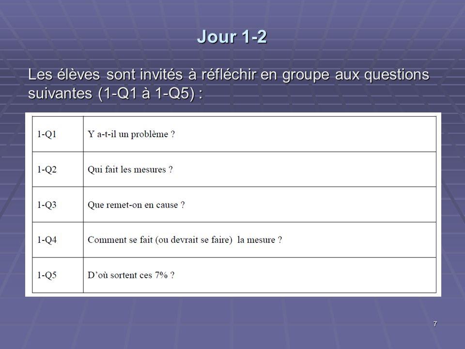 Jour 1-2 Les élèves sont invités à réfléchir en groupe aux questions suivantes (1-Q1 à 1-Q5) : 7