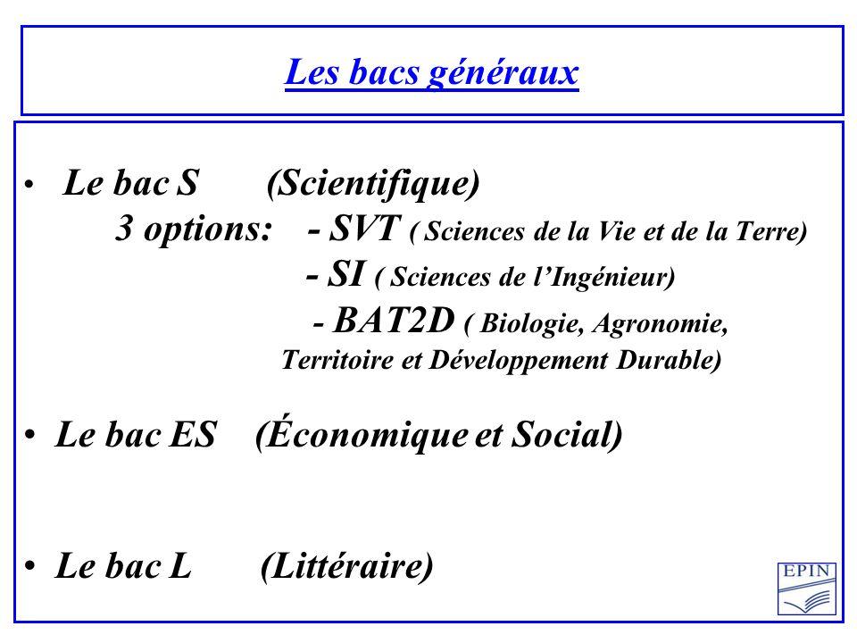 Les bacs généraux Le bac S (Scientifique) 3 options: - SVT ( Sciences de la Vie et de la Terre) - SI ( Sciences de lIngénieur) - BAT2D ( Biologie, Agronomie, Territoire et Développement Durable) Le bac ES (Économique et Social) Le bac L (Littéraire)