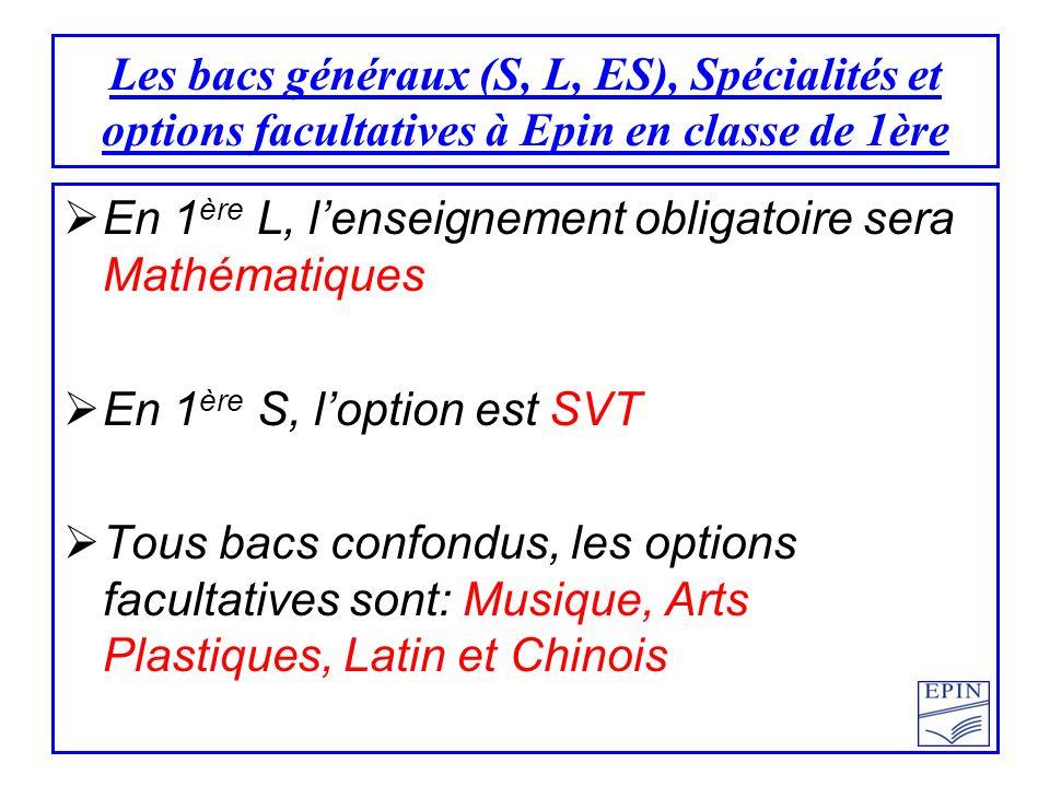 Les bacs généraux (S, L, ES), Spécialités et options facultatives à Epin en classe de 1ère En 1 ère L, lenseignement obligatoire sera Mathématiques En