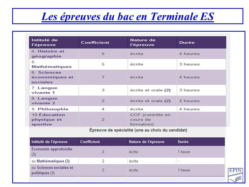 Les épreuves du bac en Terminale ES