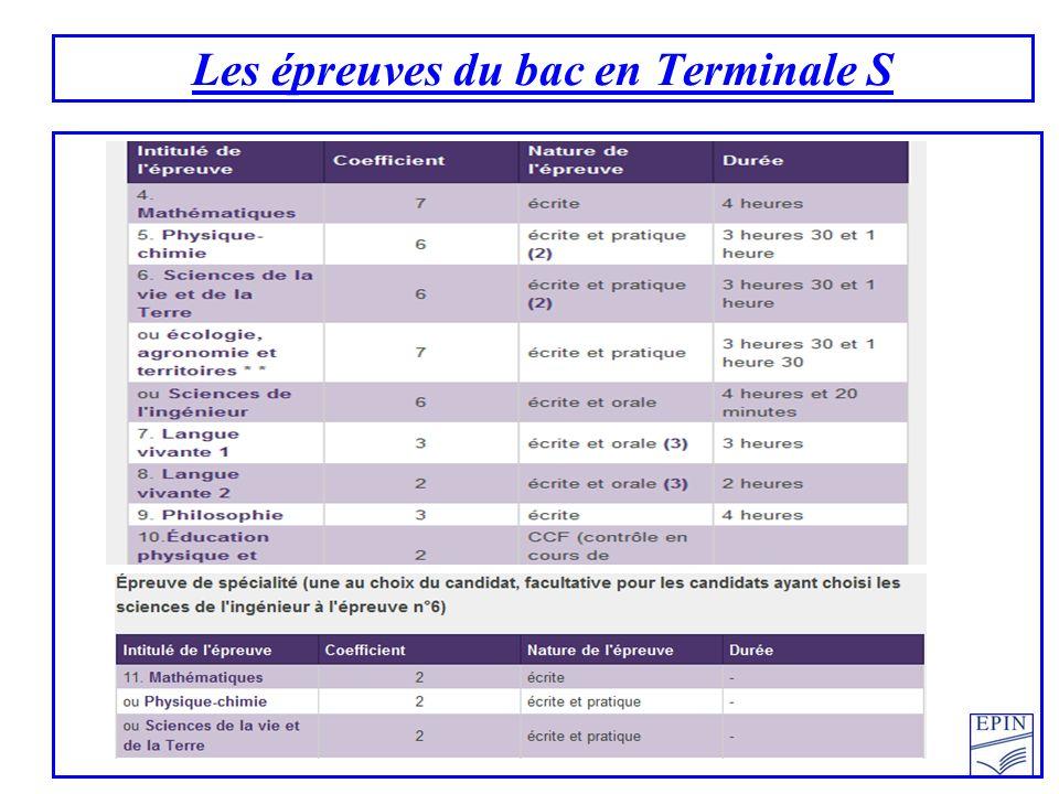 Les épreuves du bac en Terminale S