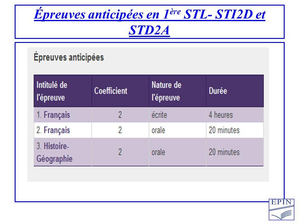 Épreuves anticipées en 1 ère STL- STI2D et STD2A