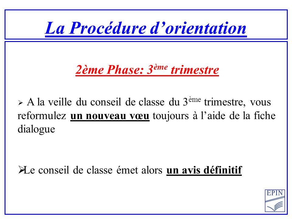 La Procédure dorientation 2ème Phase: 3 ème trimestre A la veille du conseil de classe du 3 ème trimestre, vous reformulez un nouveau vœu toujours à l
