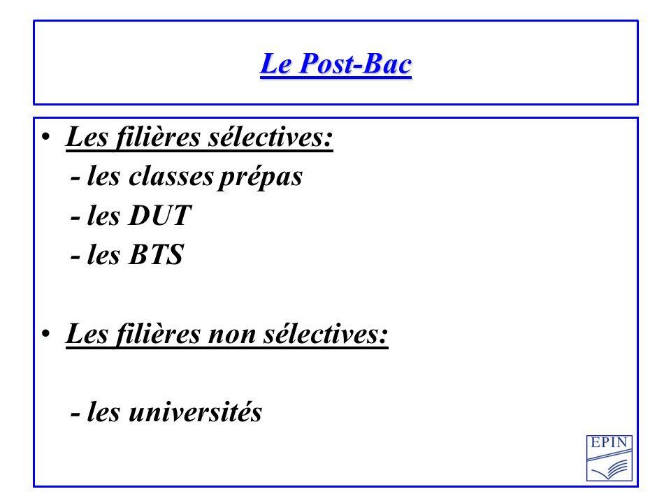 Le Post-Bac Les filières sélectives: - les classes prépas - les DUT - les BTS Les filières non sélectives: - les universités