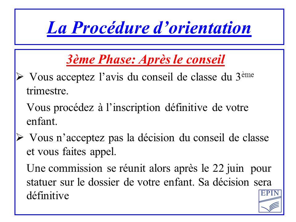 La Procédure dorientation 3ème Phase: Après le conseil Vous acceptez lavis du conseil de classe du 3 ème trimestre. Vous procédez à linscription défin