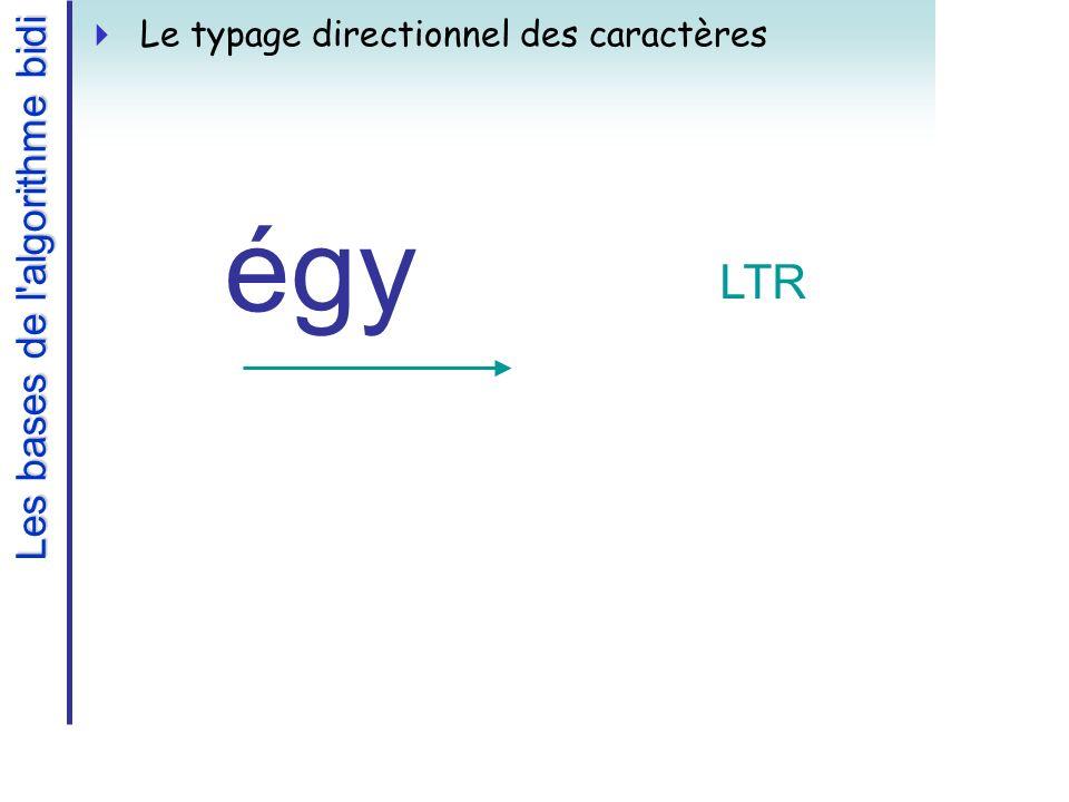 Les bases de l algorithme bidi Le typage directionnel des caractères égy LTR