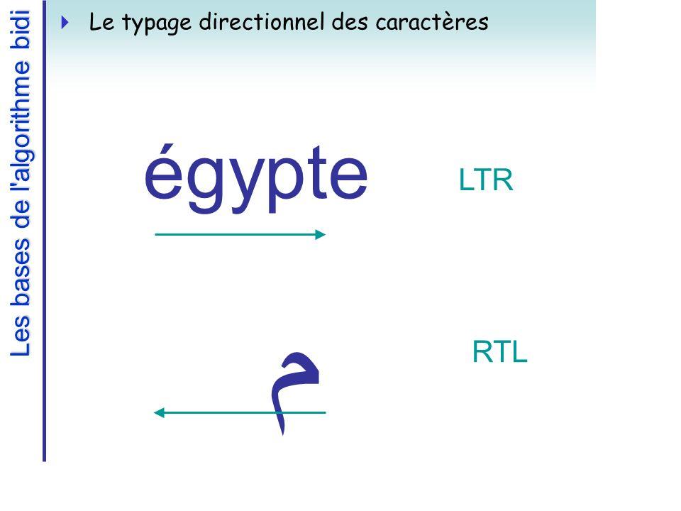 Les bases de l algorithme bidi Le typage directionnel des caractères égypte م LTR RTL